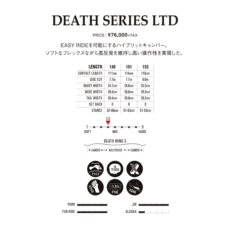 DEATH SERIES LTD