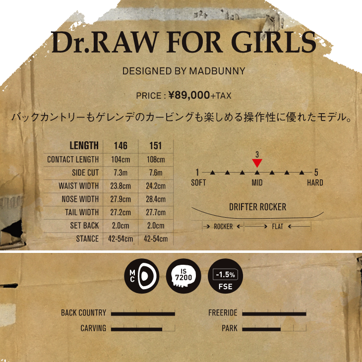 Dr.RAW for GIRLS